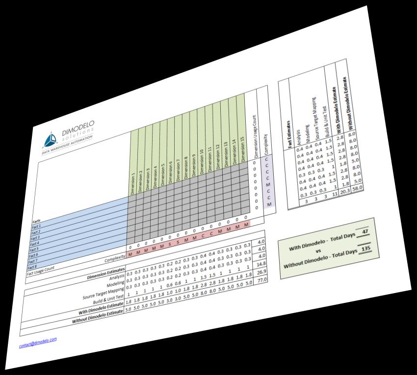 Data Warehouse Bus Matrix Template Data Warehouse