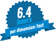 dimension-fact
